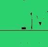 MTV Music Europe