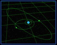 SFA - Allendon system