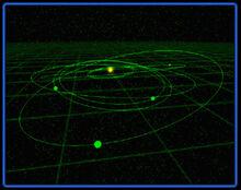 SFA - Argrah system