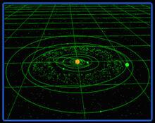 SFA - Aldhan system