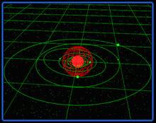 SFA - Anansi system