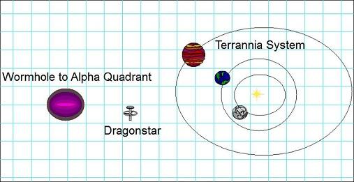 File:Terrannia System.jpg
