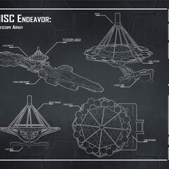 Blueprint - The Telescope Array