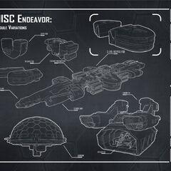 Blueprint - Additional Pods