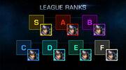 Todas Ligas StarCraft