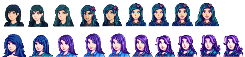 Abigail Timeline