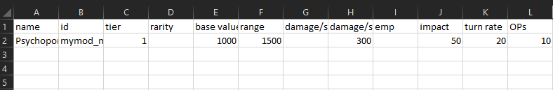 Mymod weapon data csv