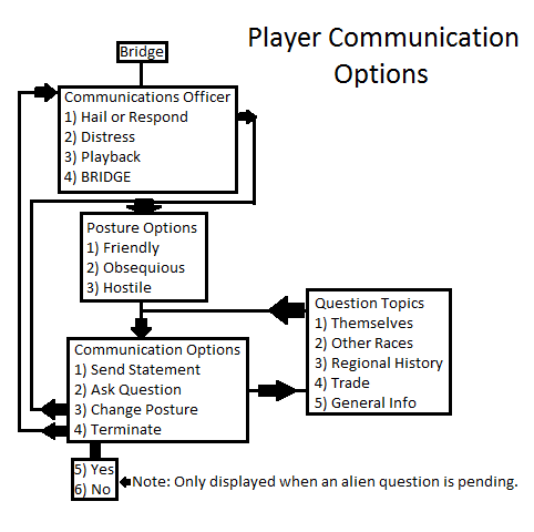 File:Comm options.png