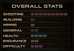 Gunner Stats