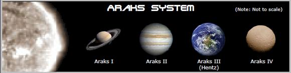 AraksSystem