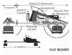 Flitbord