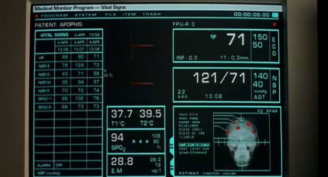File:Apophis vital signs.png