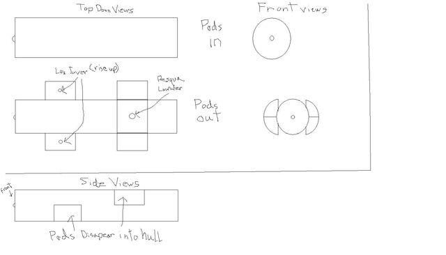 File:Columnar draft2.jpg