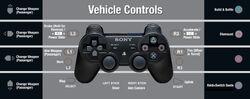 Starhawk vehicle controlsbetterq