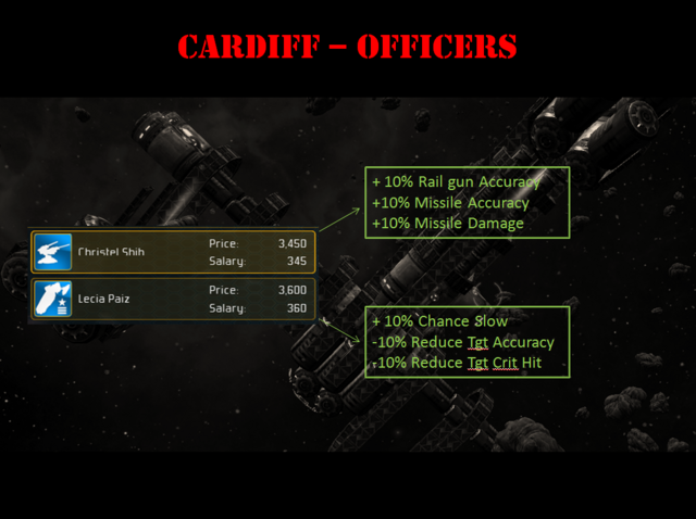 File:Officers.PNG