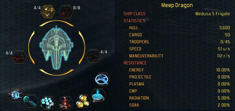 MedusaS stats
