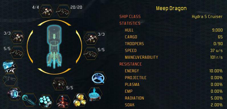 HydraS stats