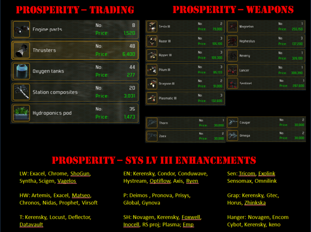 File:Prosperity Trade Weapons and Enhancements.PNG