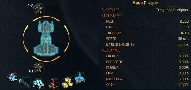 Tunguska stats
