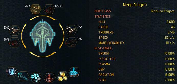 Medusa stats