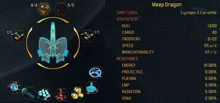 CyclopsS stats