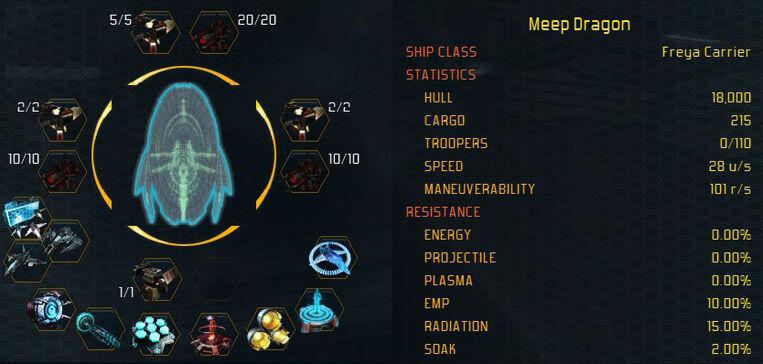 Freya stats