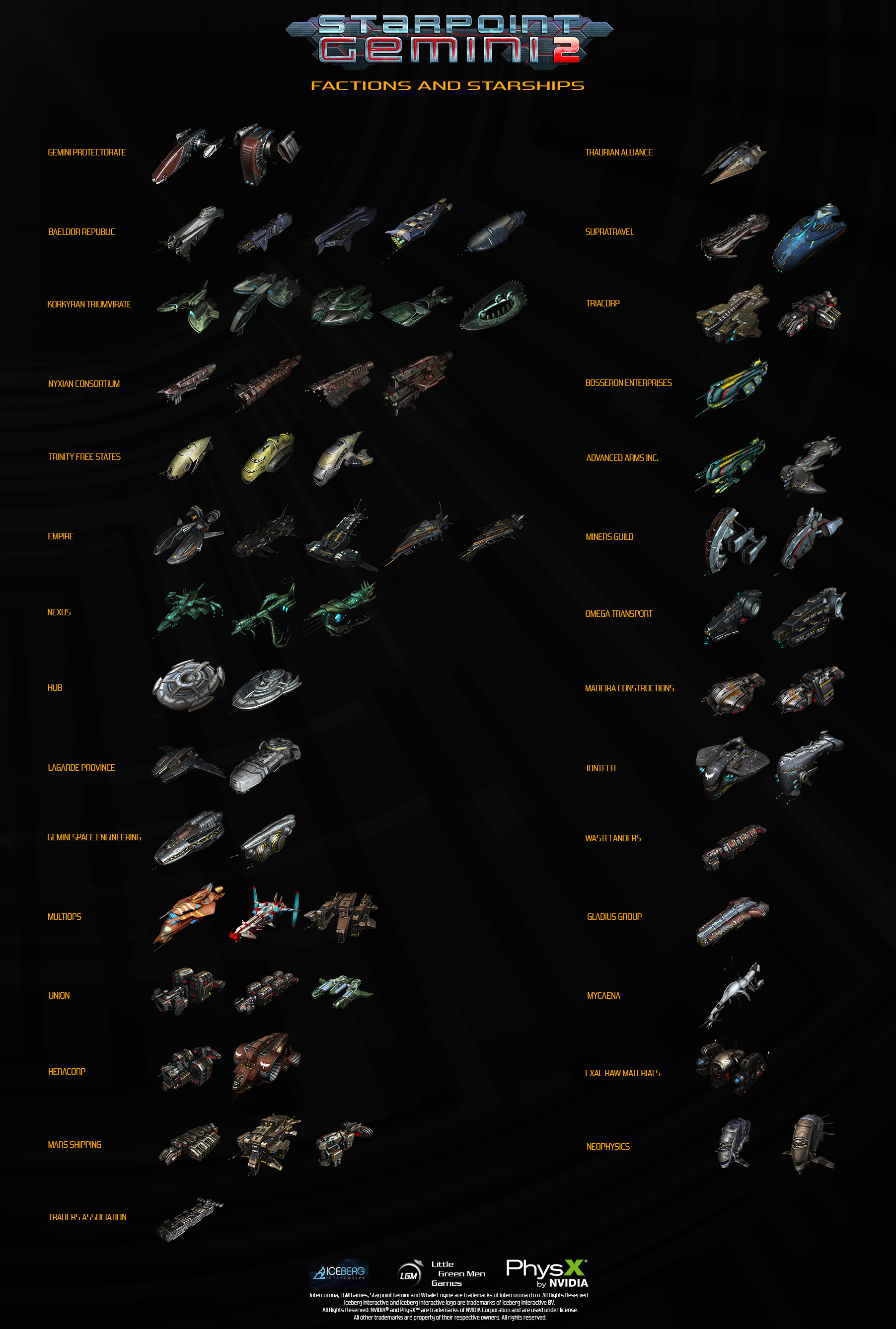 Image 1 factionsandshipsg starpoint gemini 2 wiki fandom 1 factionsandshipsg malvernweather Image collections