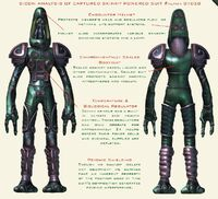 SICON Analysis of Captured Skinny Powered Suit