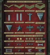 Mobile Infantry Rank Insignia