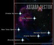 Kotaba sector