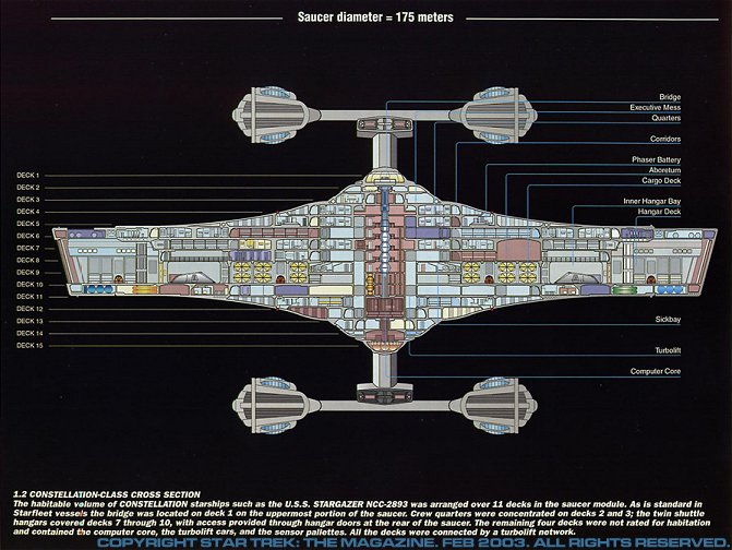 An End Elevation Cutaway Of A Constellation Class Starship.