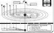 Vulcan system