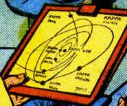Kappa-system-chart