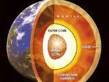 Planetary core