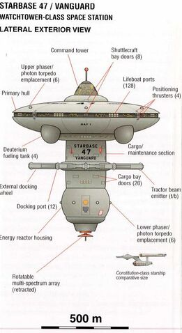 File:Vanguard lateral view.jpg