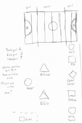 File:Grav-ball notes.jpg