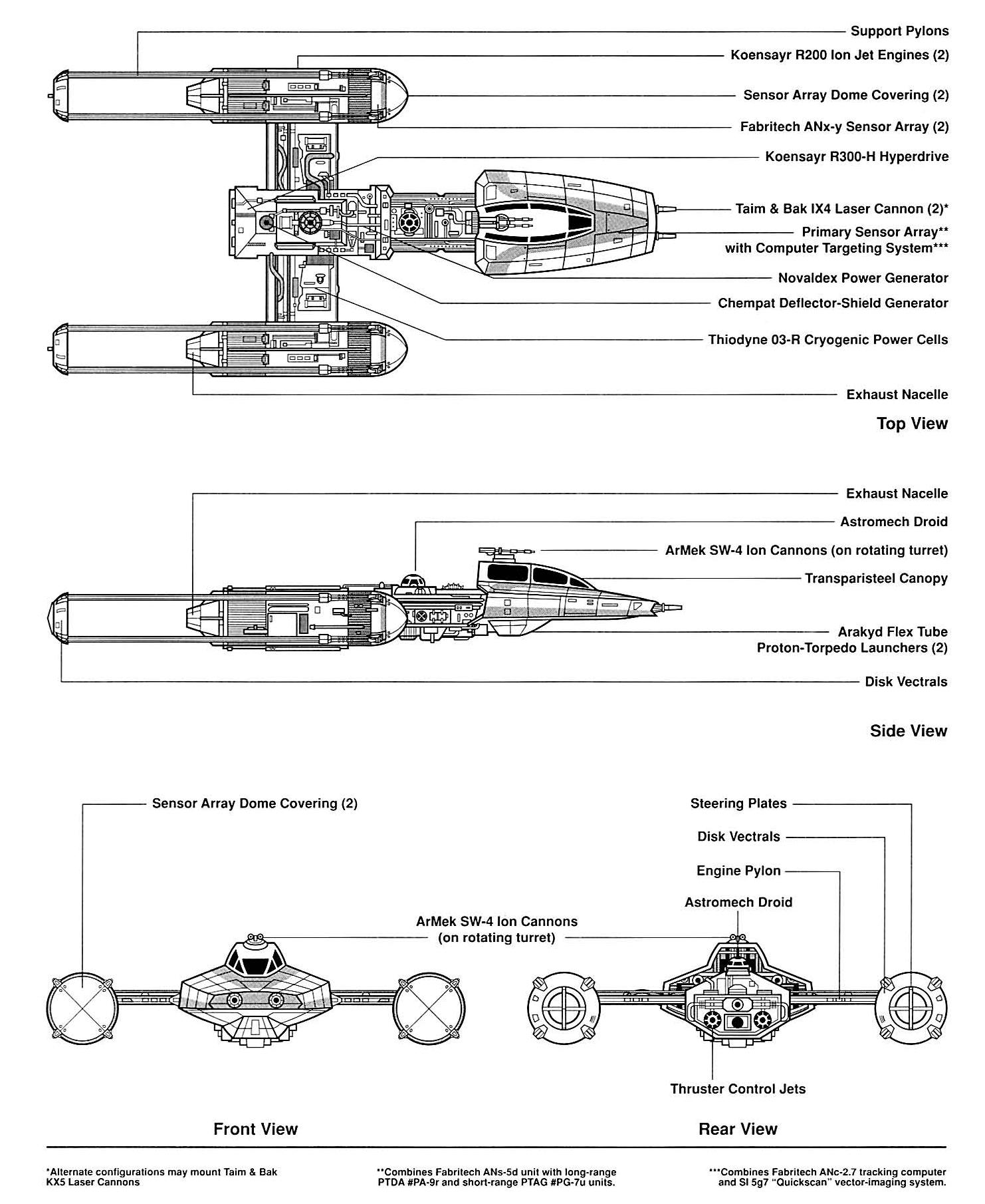 Star Wars Tech Schematics Wire Center Lowpass Active Filter Circuit Diagram Tradeoficcom Btl Y Wing Starfighter Wookieepedia Fandom Powered By Wikia Rh Starwars Com Tie Fighter Schematic Ship Blueprints