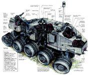 Juggernaut ICS