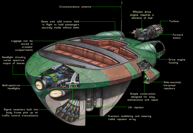 File:CoruscantTaxi ep1ig.png