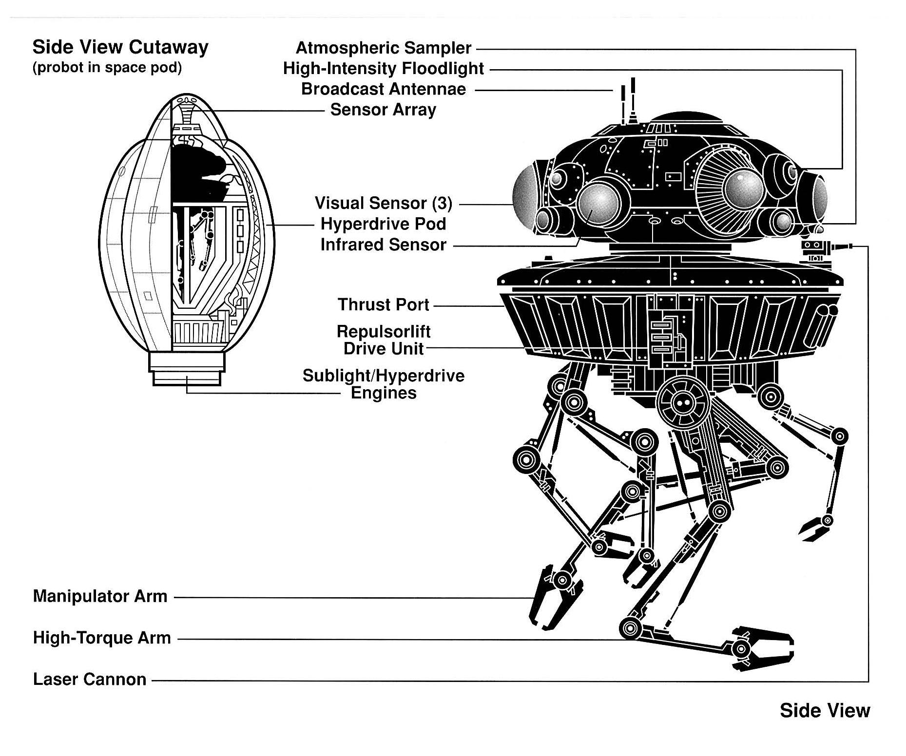 category hyperdrive pod classes