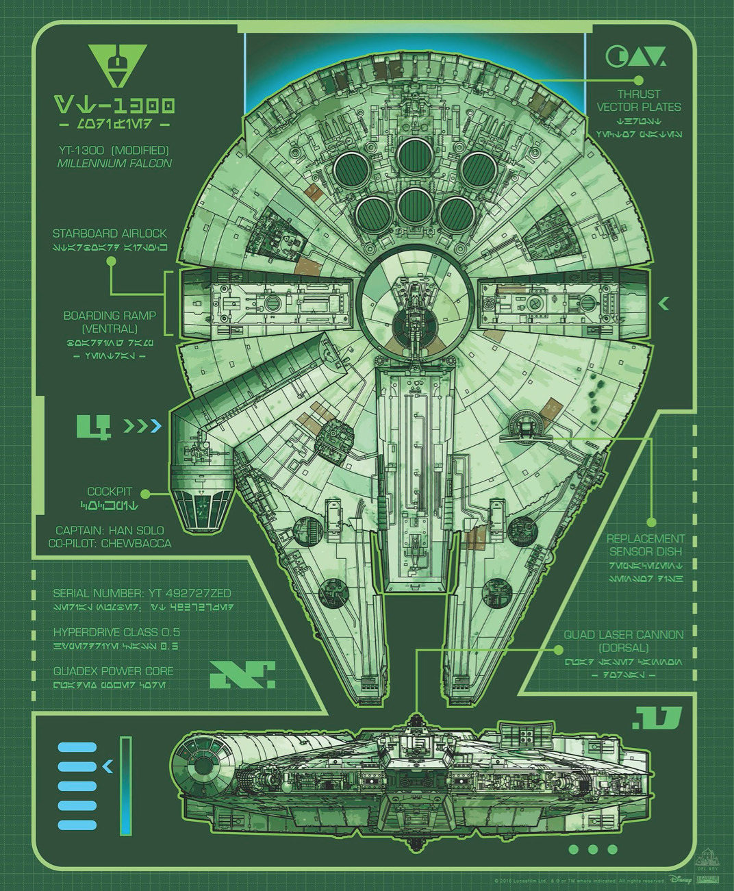Millennium Falcon Wookieepedia Fandom Powered By Wikia After Several Hand Revisions I Ended Up With The Following Schematic
