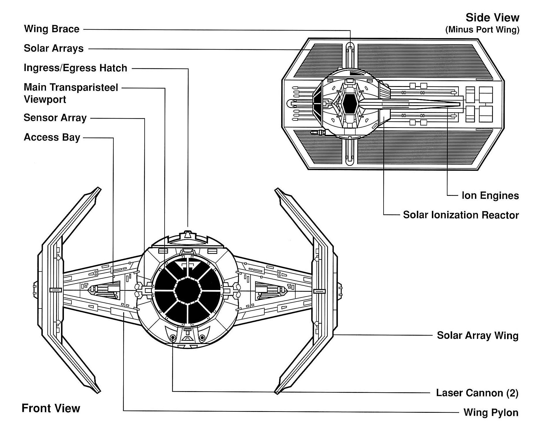 latest?cb=20081030151248 X Wing Schematics on y-wing schematics, a wing fighter schematics, tie interceptor schematics, minecraft schematics, halo warthog schematics, b-wing schematics, at-at schematics,