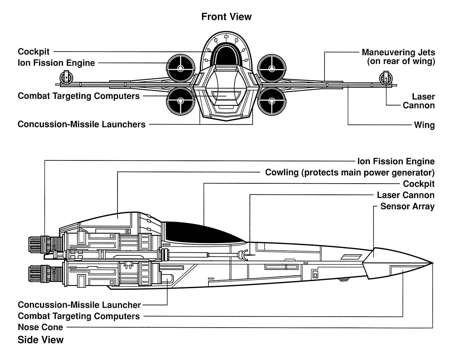 Weg Games X Wing Schematics - Wiring Circuit • on tie interceptor schematics, at-at schematics, slave 1 schematics, minecraft schematics, y-wing schematics, a wing fighter schematics, halo warthog schematics, b-wing schematics,