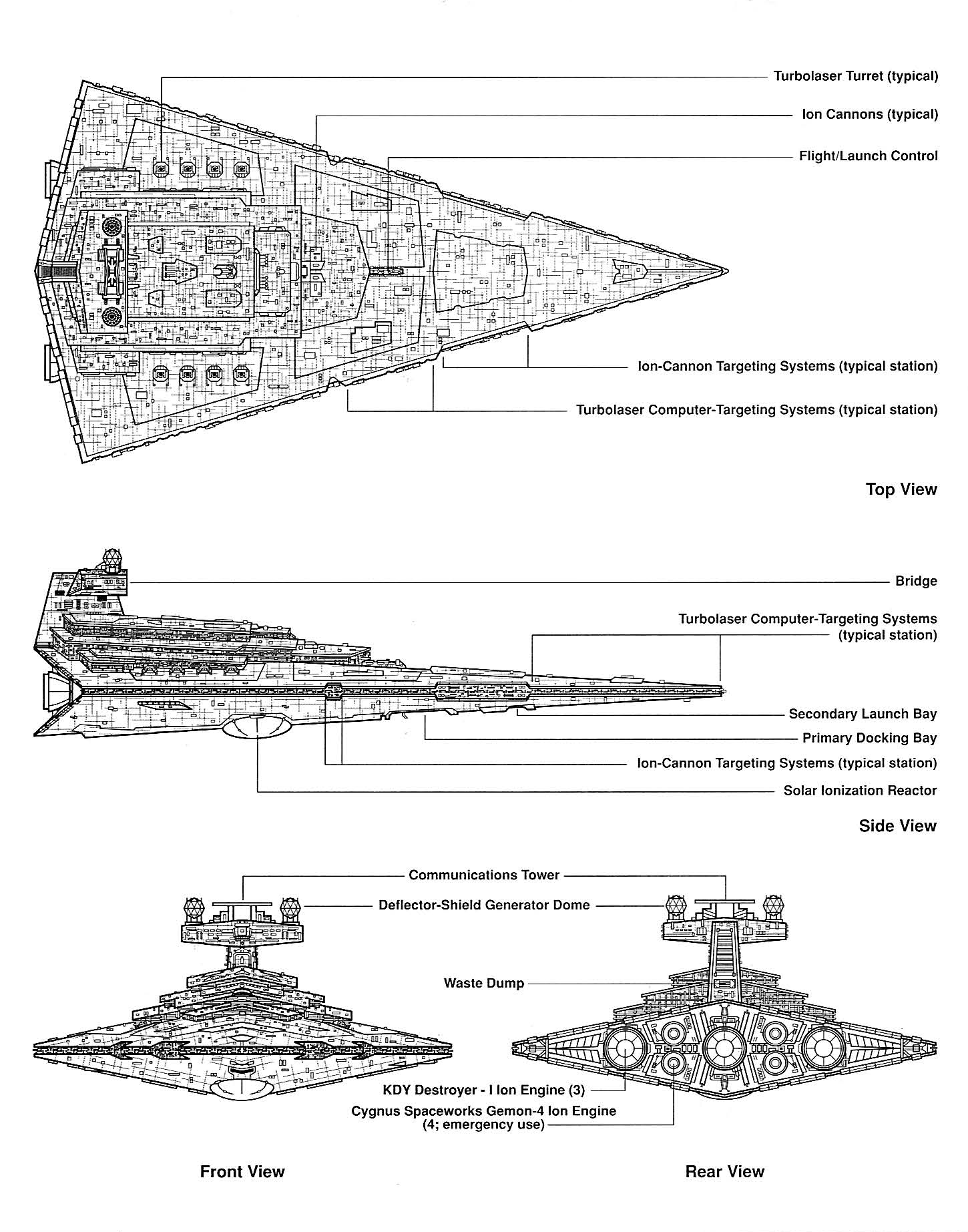 Image Isd Schematic Egvv Wookieepedia Fandom Powered By Wikia Blueprint Engine Diagram