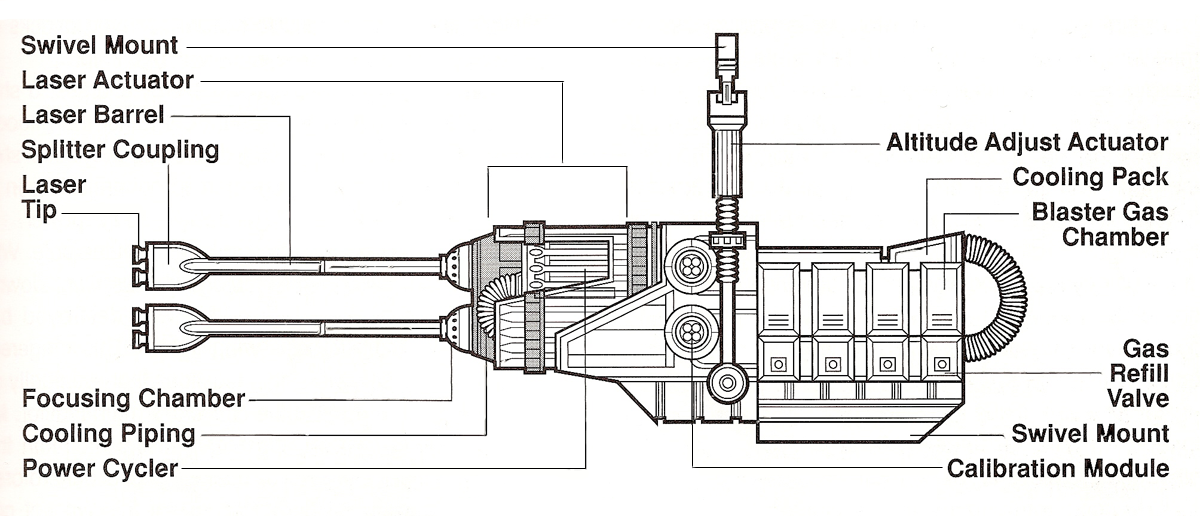 Image - AG-2G quad cannon egwt.png | Wookieepedia | FANDOM powered