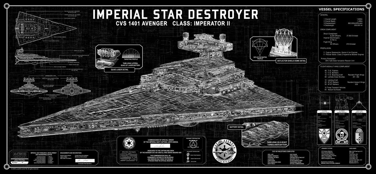 Imperial Star Destroyer Specplate Wookieepedia Fandom Powered