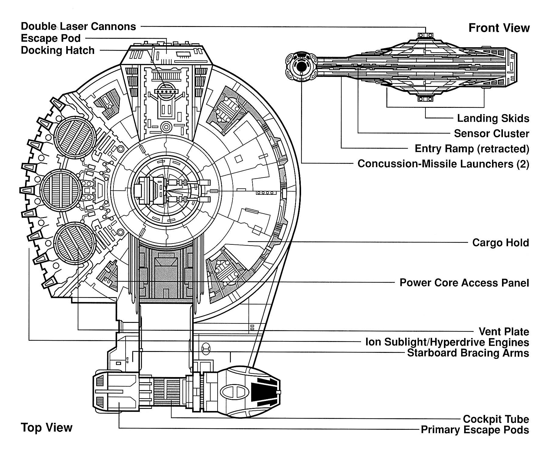 freighter diagrams