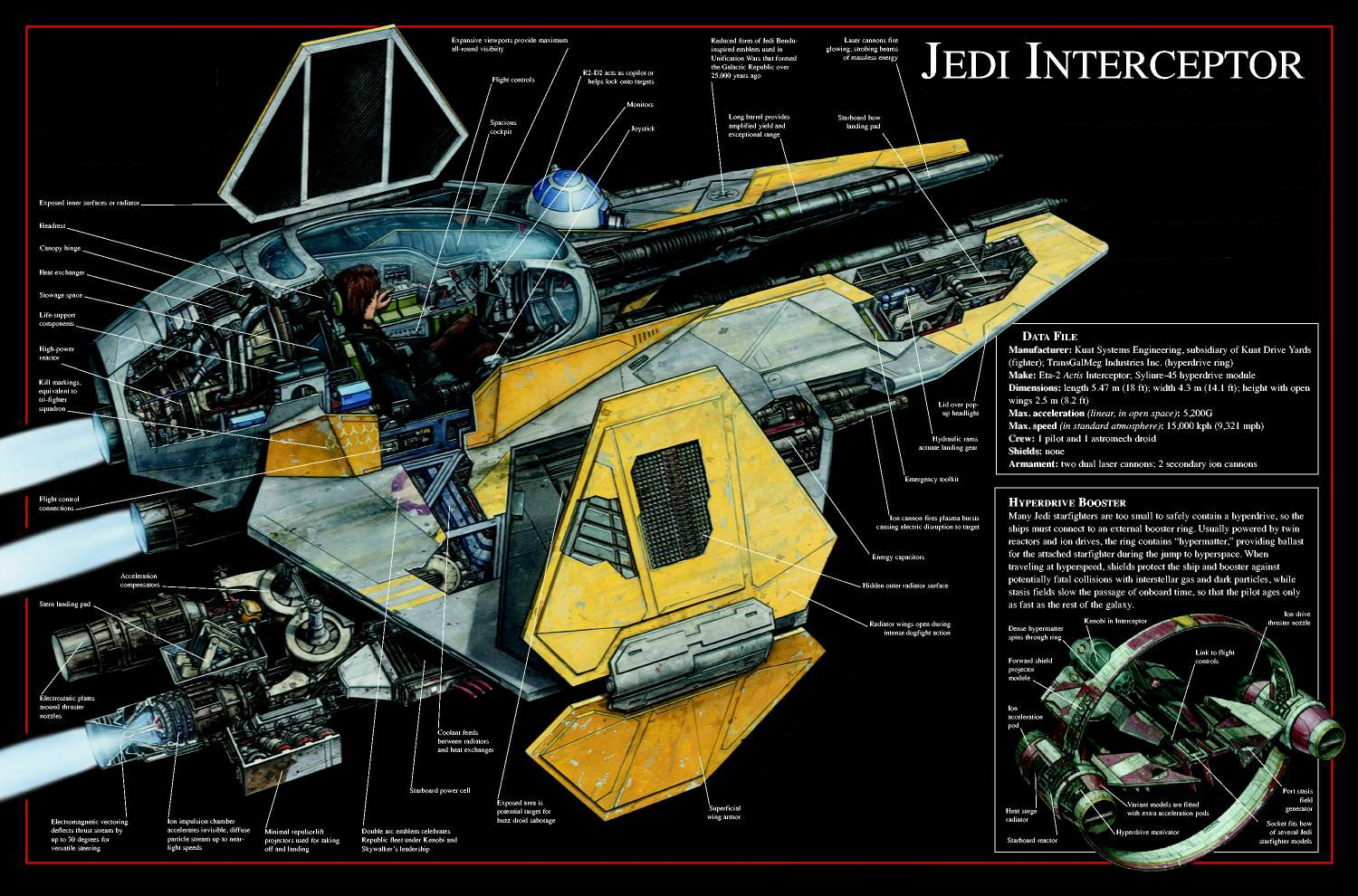 eta 2 actis class interceptor wookieepedia fandom powered by wikia