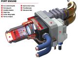 P-s4 ion engine