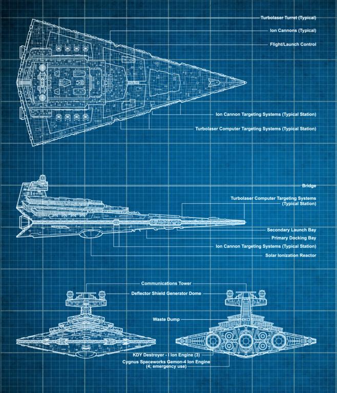 Image Star Destroyer Blueprint Swctg Wookieepedia Fandom